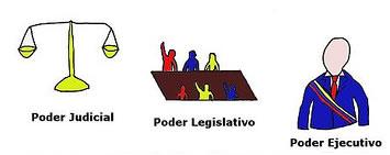 """""""congreso nacional"""" """"Cámara de Diputados y de Senadores"""" """"jefe de gabinete"""" """"Corte Suprema de Justicia"""""""