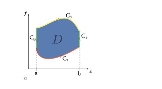teoremas de integrales