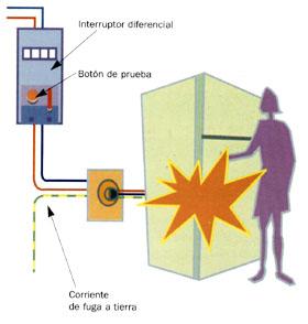 interruptores de electricidad